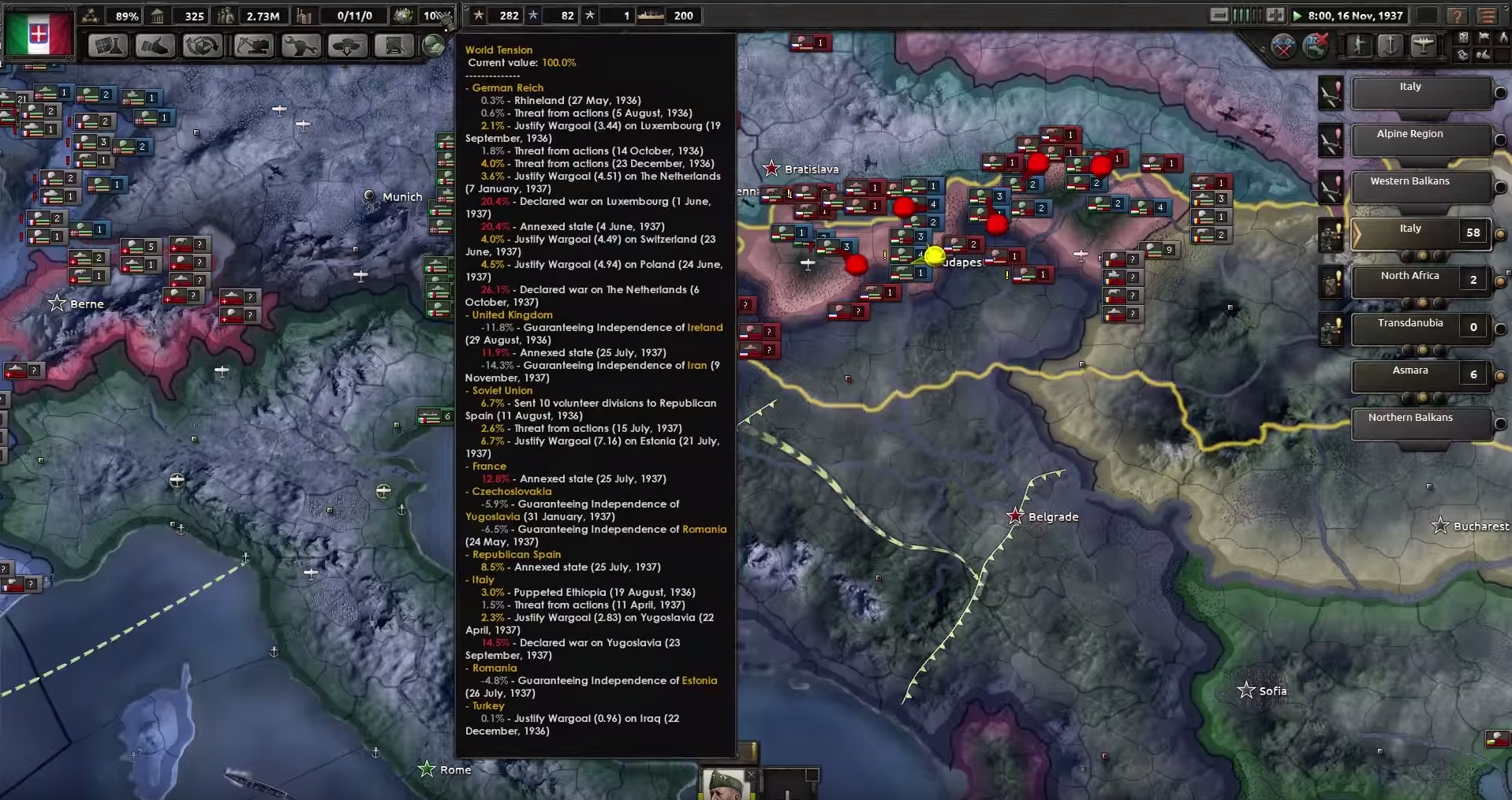 Hoi4 Volunteer Division Limit